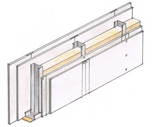 Перегородки из гипсокартона - какой толщины стена?