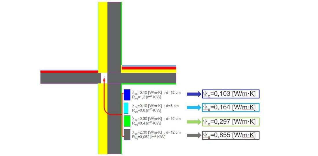 391365-04d0-1100x0-sc2x04_schock-schemat
