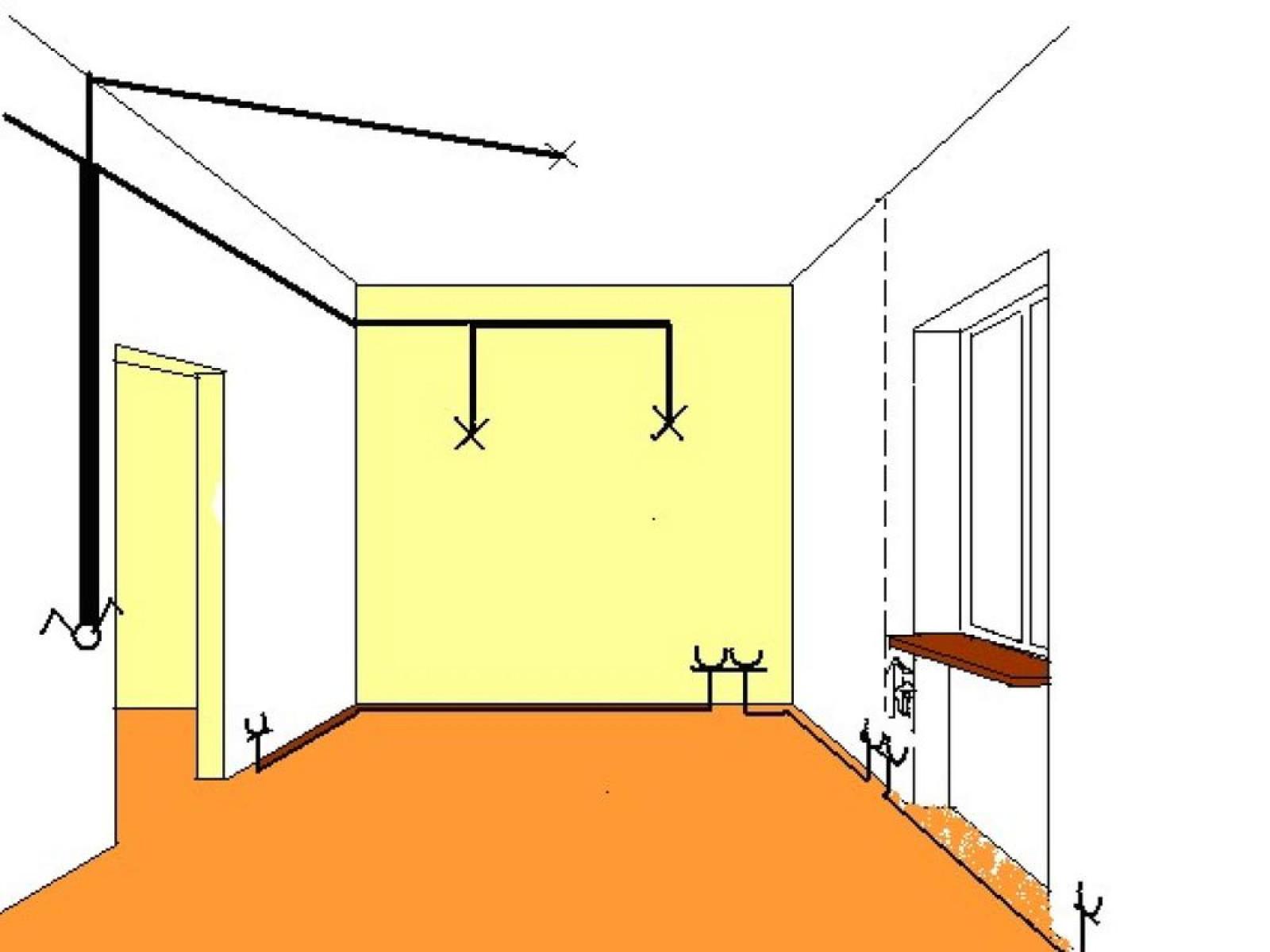 Схема: Як слід зробити електроустановку без коробки?