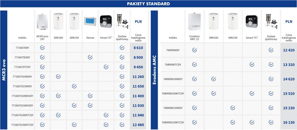 393909-df7a-970x0_pakiety-standard-tabel